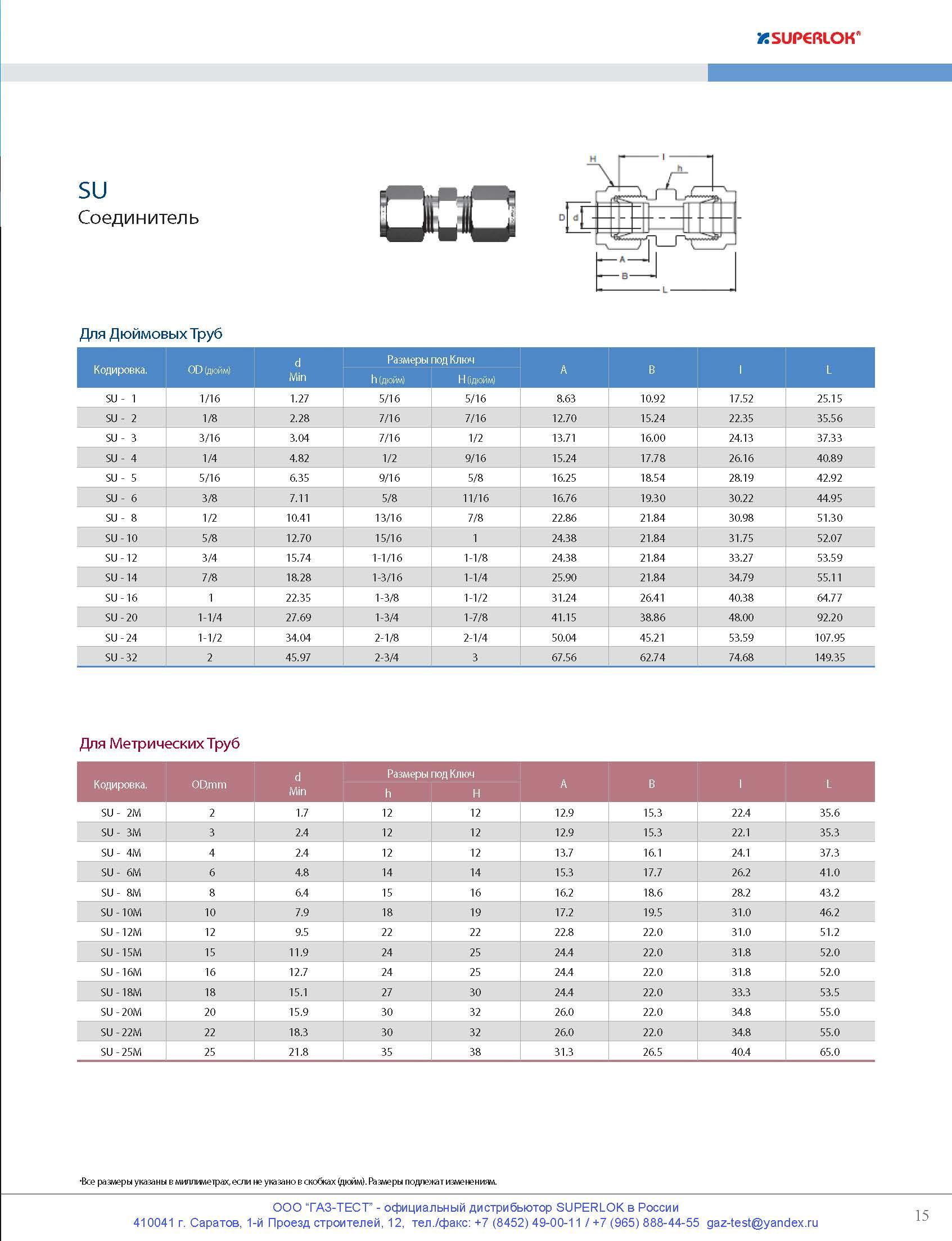 Технические характеристики соединителей superlok su