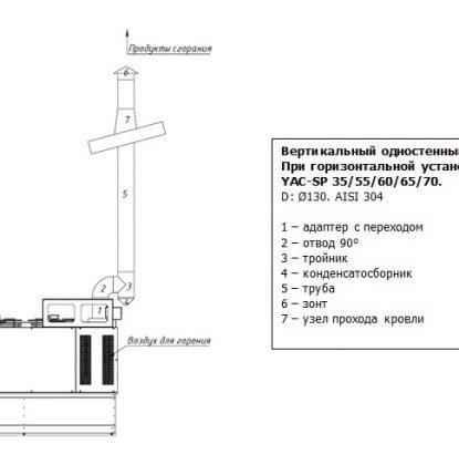 Вертикальный одностенный дымоход. Горизонтальная завеса