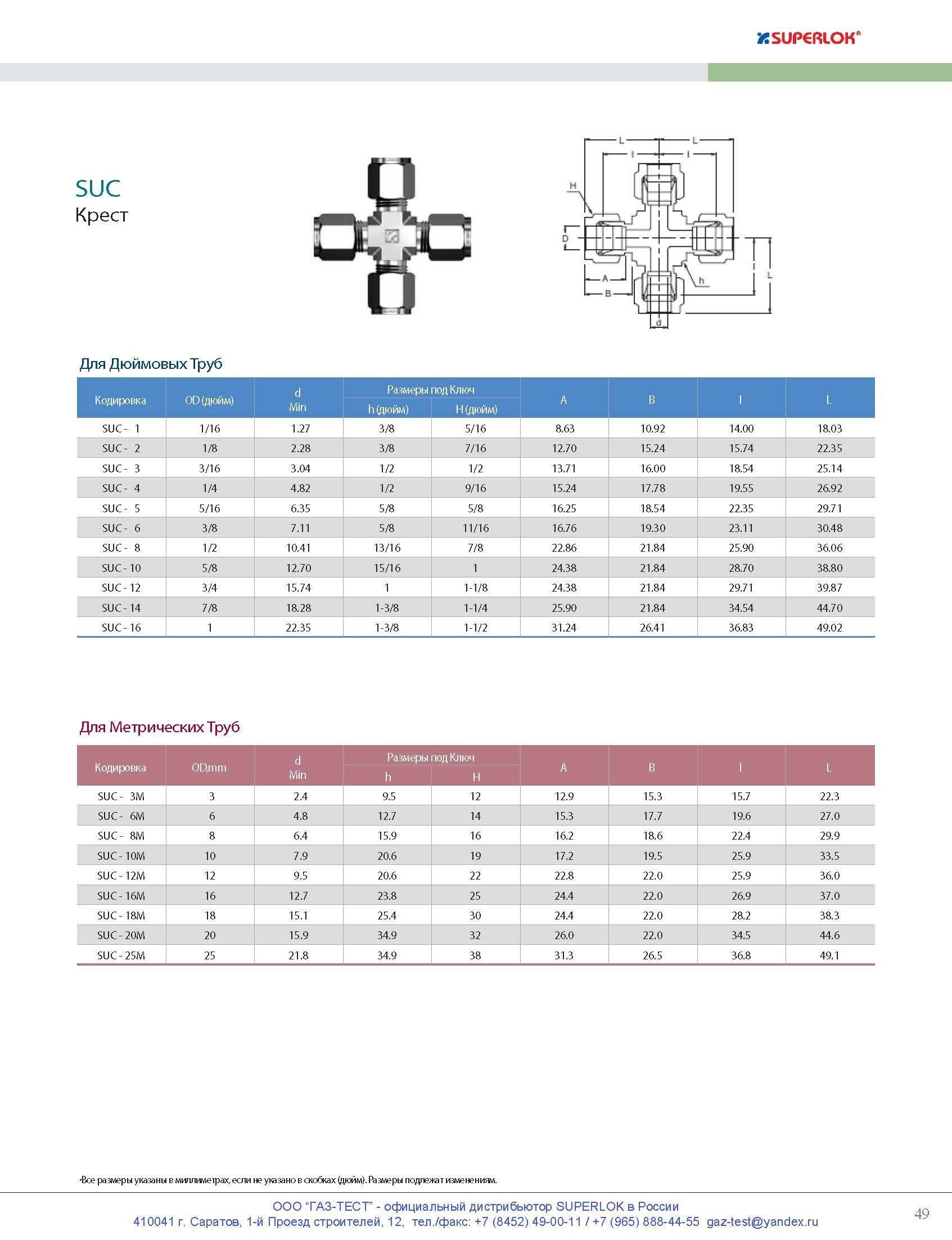 Техническая информация на крестовины suc