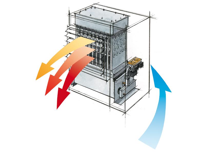 Устройство газового воздухонагревателя