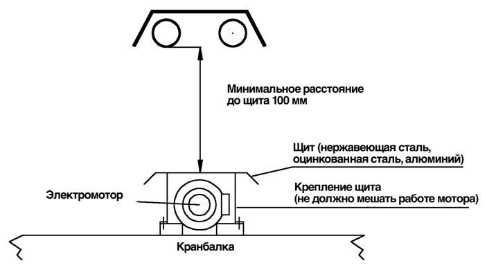 Меры безопасности при монтажы инфракрасных обогревателей