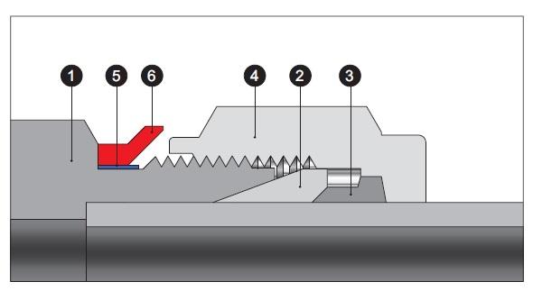 i-fitting схема
