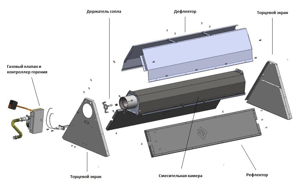 Обогреватель газовый инфракрасный керамический