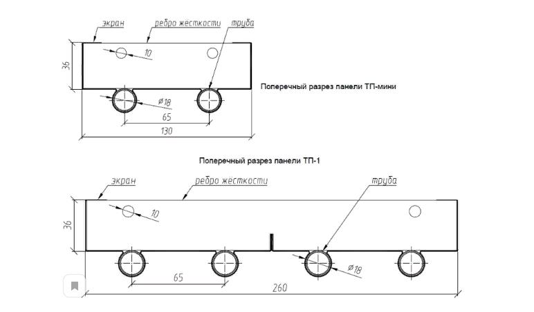 Конструкция водяной инфракрасной панели