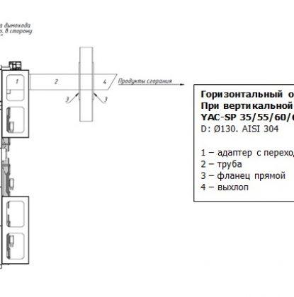Горизонтальный одностенный дымоход. Вертикальная завеса