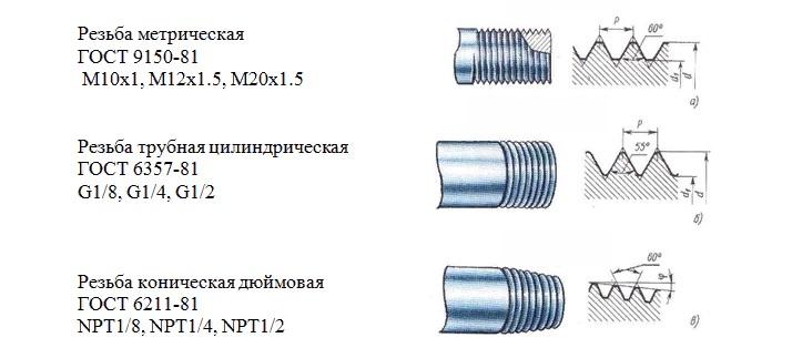 Присоединительная резьба манометров МП4